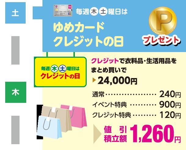 ゆめ カード クレジット の 日 価格.com -...